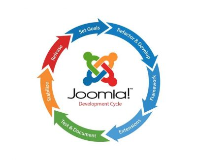 Hire Expert For Best Joomla Web Development